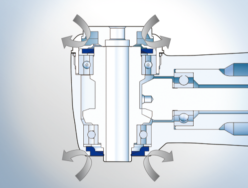 Double Sealing System